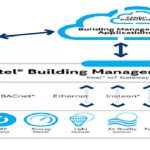 intel-candi_controls